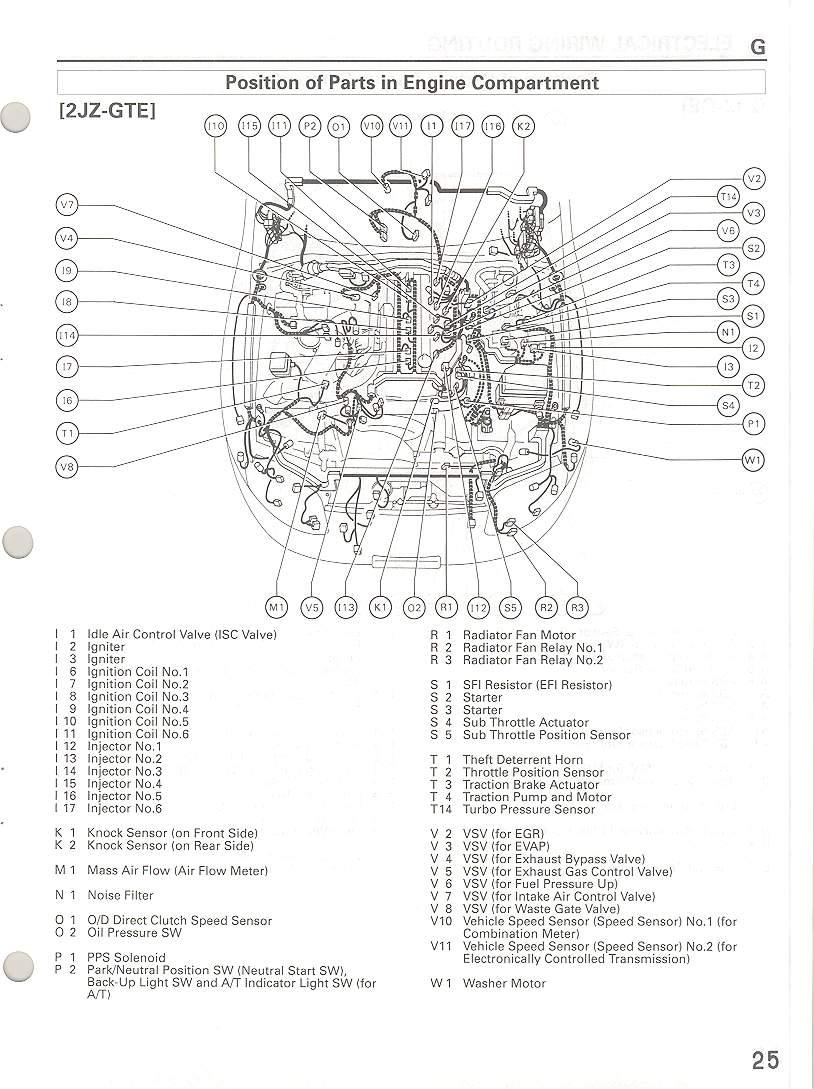 Index of /manual/1995_electrical_manual/G