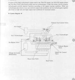 or re work the system to make them true paralell turbochargers if the sizes of both turbos are small it s dubious that they ll work well in series  [ 902 x 1202 Pixel ]