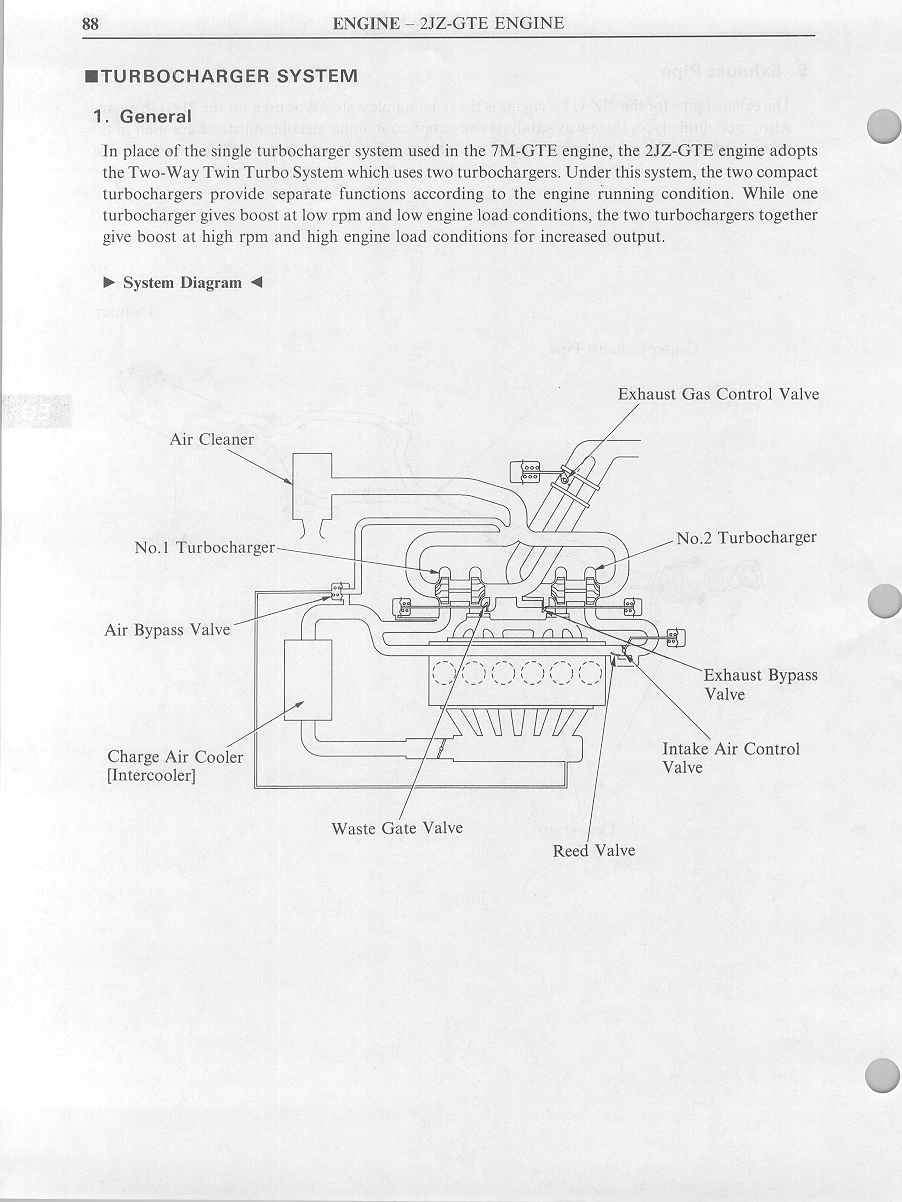 medium resolution of  or re work the system to make them true paralell turbochargers if the sizes of both turbos are small it s dubious that they ll work well in series