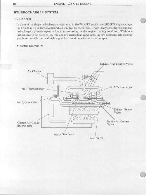 small resolution of  or re work the system to make them true paralell turbochargers if the sizes of both turbos are small it s dubious that they ll work well in series