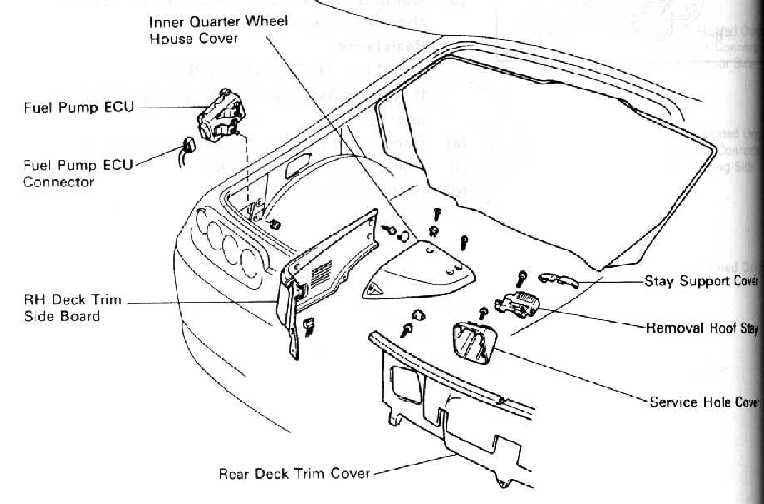 1990 Toyota camry fuel pump relay location