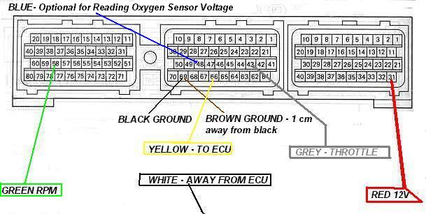 Apexi Safc Wiring Diagram For Supra Mk2 - Trusted Wiring Diagrams •