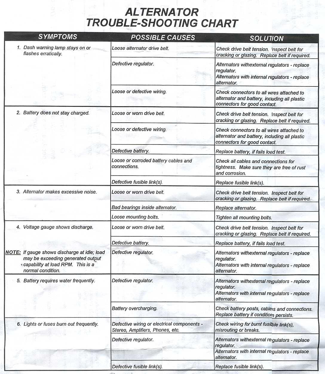 spark plug conversion chart nissan sentra 2001 audio wiring diagram mkiv technical articles