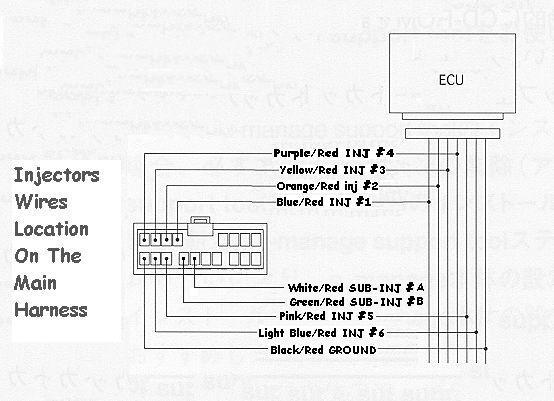 Excellent Greddy E Manage Fuel Controller Install Mkiv Com Wiring Database Lukepterrageneticorg