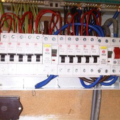 Distribution Board Wiring Diagram The Book Thief Plot Fuse Box Wire Home Onlinemain Schema Diagrams Electrical Service