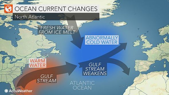 Cold blob formation driven by ocean current changes