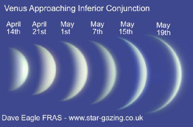 Venus crescent April-May 2020