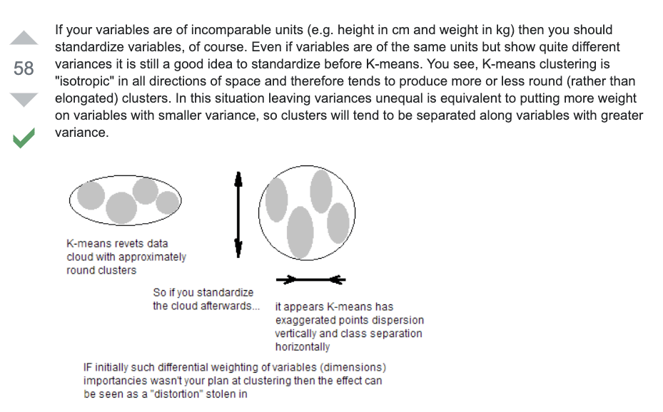 "If your variables are of incomparable units (e.g. height in cm and weight in kg) then you should standardize variables, of course. Even if variables are of the same units but show quite different variances it is still a good idea to standardize before K-means. You see, K-means clustering is ""isotropic"" in all directions of space and therefore tends to produce more or less round (rather than elongated) clusters. In this situation leaving variances unequal is equivalent to putting more weight on variables with smaller variance, so clusters will tend to be separated along variables with greater variance.  enter image description here  A different thing also worth to remind is that K-means clustering results are potentially sensitive to the order of objects in the data set1. A justified practice would be to run the analysis several times, randomizing objects order; then average the cluster centres of those runs and input the centres as initial ones for one final run of the analysis.  Here is some general reasoning about the issue of standardizing features in cluster or other multivariate analysis.  1 Specifically, (1) some methods of centers initialization are sensitive to case order; (2) even when the initialization method isn't sensitive, results might depend sometimes on the order the initial centers are introduced to the program by (in particular, when there are tied, equal distances within data); (3) so-called running means version of k-means algorithm is naturally sensitive to case order (in this version - which is not often used apart from maybe online clustering - recalculation of centroids take place after each individual case is reasssigned to another cluster)."