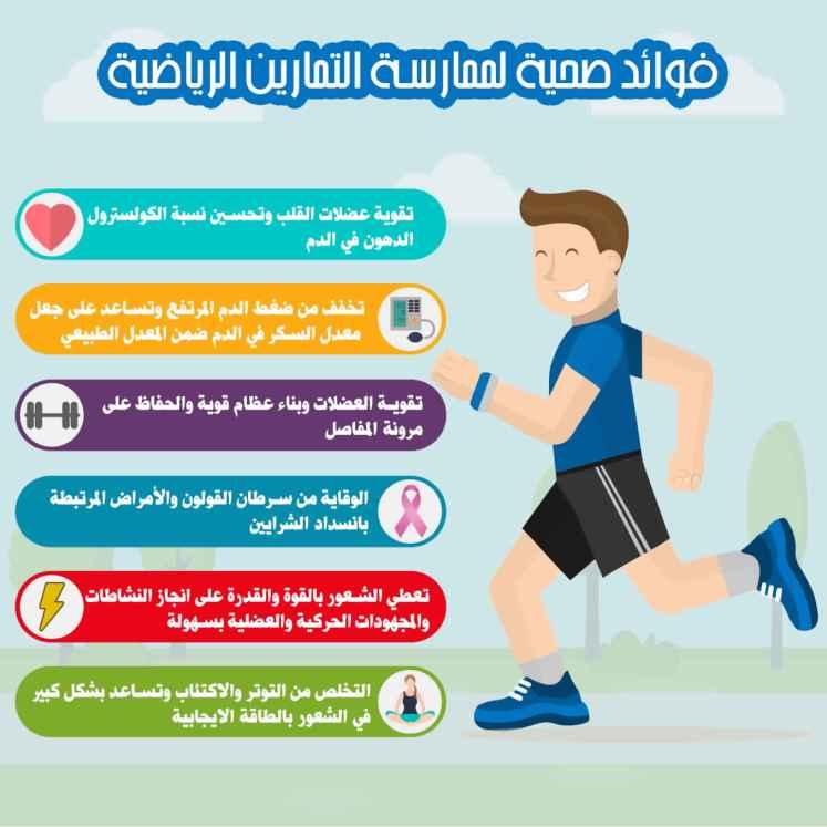 تعبير عن اهميه ممارسه الرياضه للفرد - موقع لحظات - الموسوعة العربية الشاملة