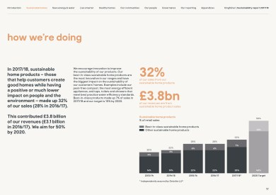 Kingfisher Sustainability Report 2017/18 example page 17