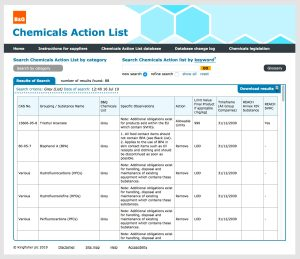 B&Q Chemicals website sample action list page