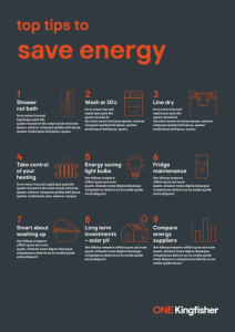 Kingfisher Sustainability Tips save energy poster
