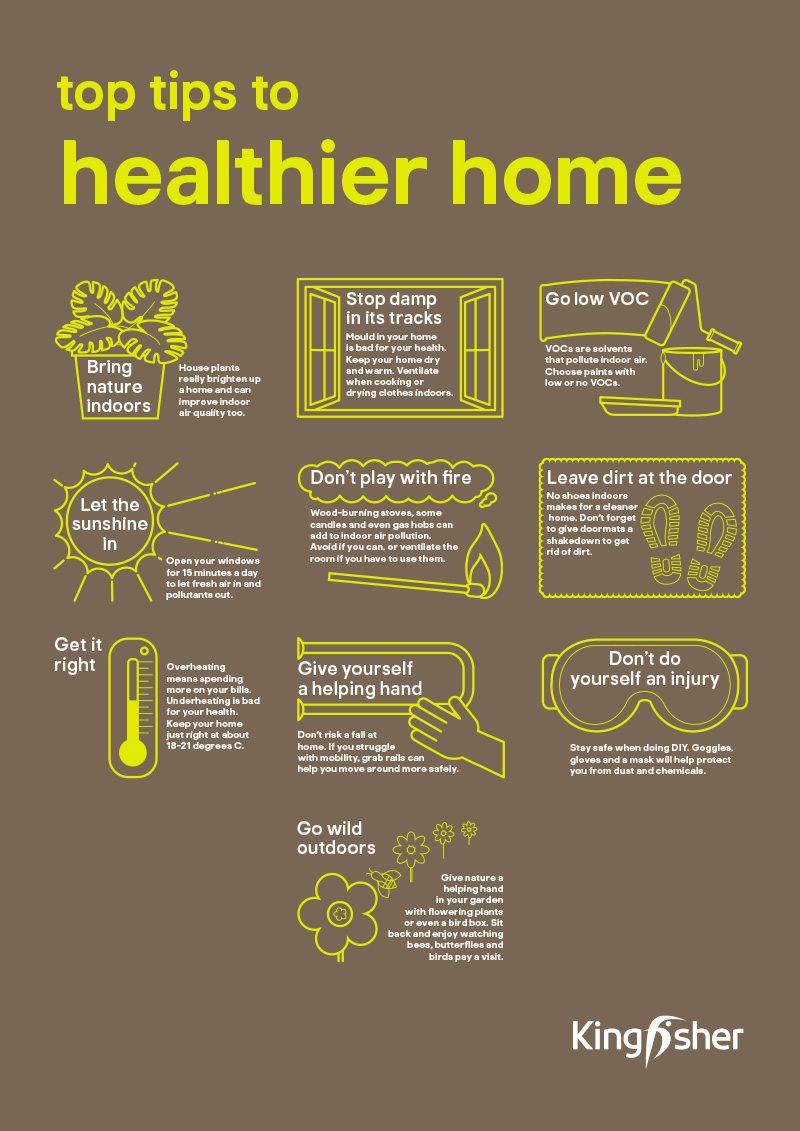 Kingfisher Sustainable Top Tips Healthier home A3 poster