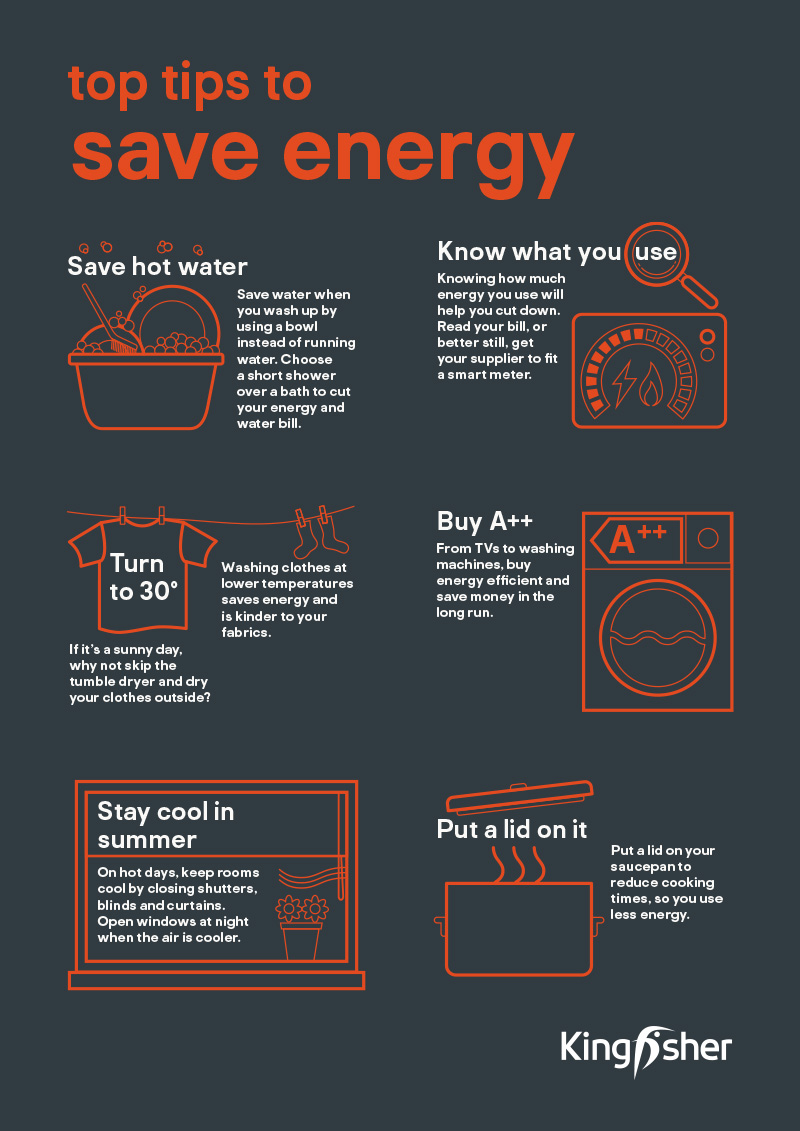Kingfisher Sustainable Top Tips Saving energy A4 poster 2