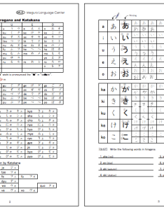 Download hiragana and katakana worksheet pdf file also free study material mlc japanese language rh mlcjapanese