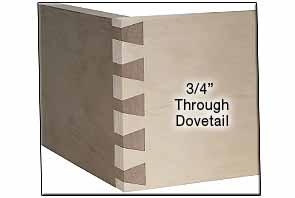 Dovetail Jig Template