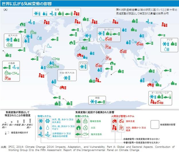 水資源:水資源問題の原因 - 國土交通省
