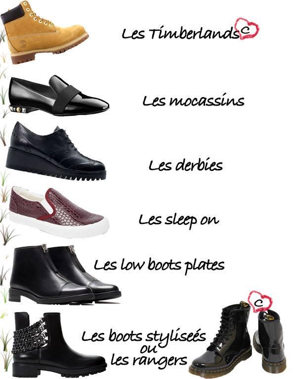 Les chaussures décontractées
