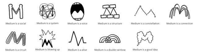 Medium logotipo
