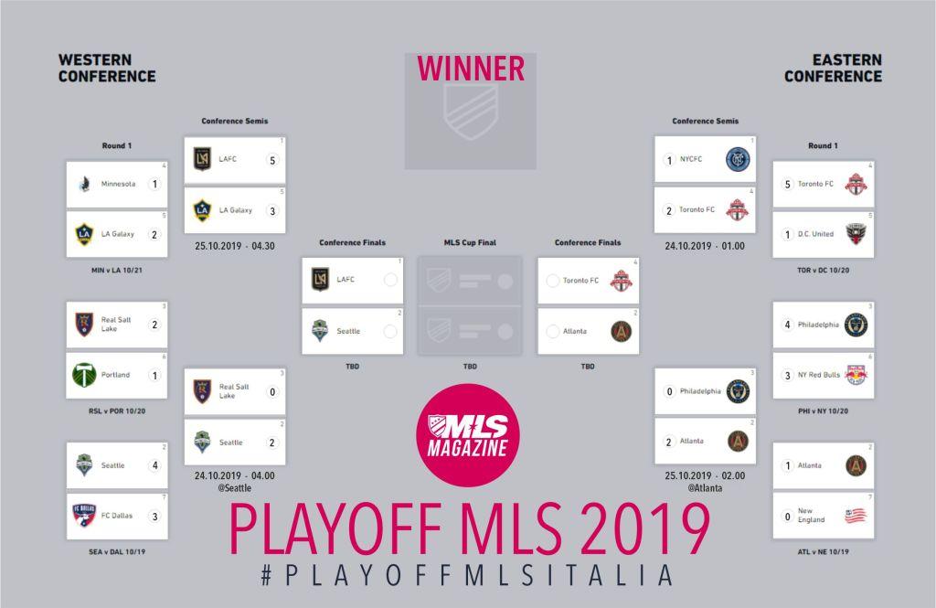 Le finaliste di MLS Cup per le due conference nel 2019 | MLS Magazine Italia