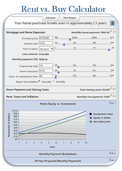 First Time Home Buyer - Should I Rent or Buy a Home - Buy or Rent Calculator