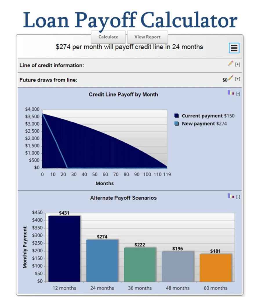 home payoff calculator early