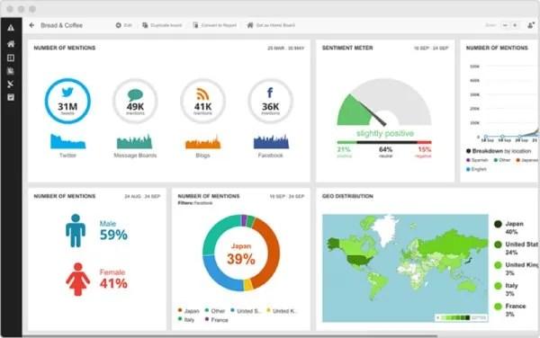 Hootsuite social media management tool screenshot