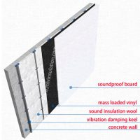 Soundproof Panels  MLV Insulation from China