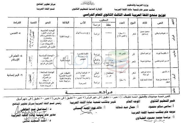توزيع منهج اللغة العربية للصف الثالث الثانوي ملزمتي