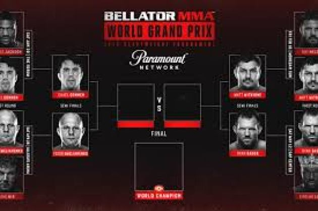 Bellator Grand Prix Semifinals could happen on back to back nights -