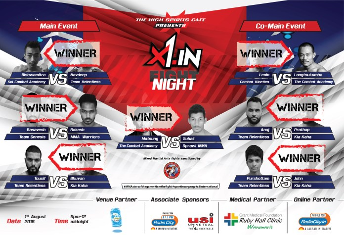 X1.in FightNight pictures and result card -