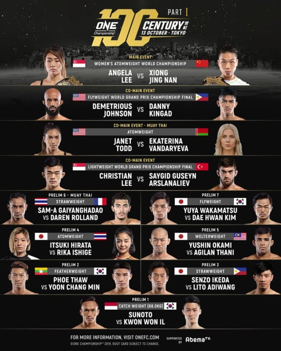 ONE: CENTURY 世紀 FINAL WEIGHT AND HYDRATION RESULTS - ONE Championship