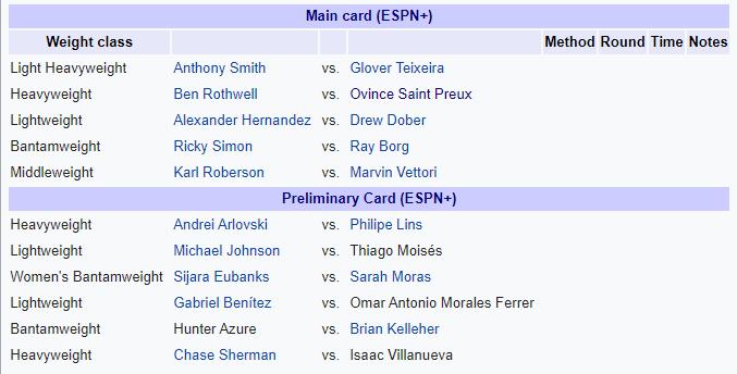 UFC on ESPN: Smith vs. Teixeira -