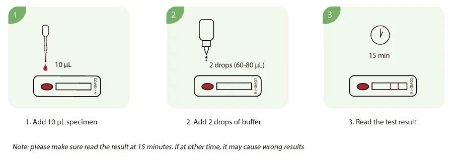 singoli-step-test-rapido-covid