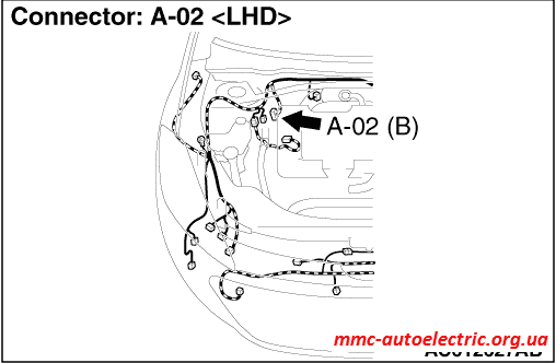 Code No.C1201: Wheel Speed Sensor (FR) (Short Circuit