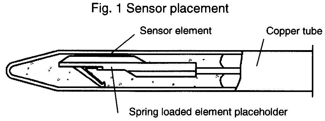 danfoss pressure transmitter mbs 3000 wiring diagram mains powered smoke alarm uk mbt 3260 temperature sensor mbt3260 m controls special mounting method of the element fig 1 gives a short response time heat is transferred through protection tube