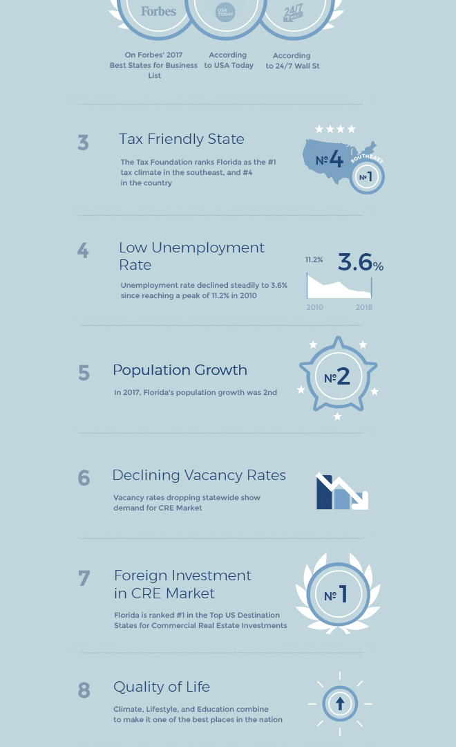 10 Reasons to Invest in Florida Commercial Real Estate