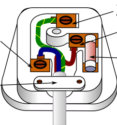 wiring a new plug socket simple wiring schema receptacle wiring diagram electric plug wiring colours [ 2000 x 1527 Pixel ]
