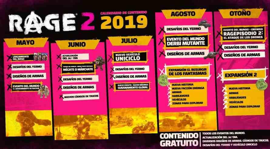 Rage 2 Roadmap 2019
