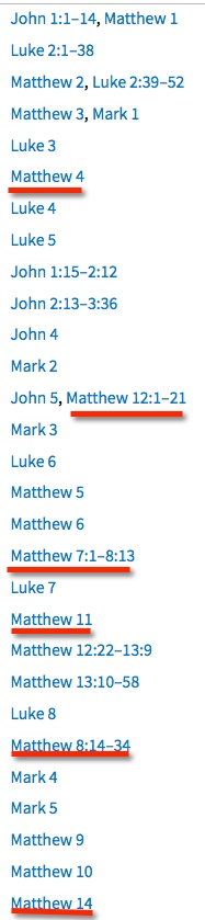 Matthew-chronological-order-The-Giving-by-Cheryl-Schatz