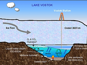 https://i0.wp.com/www.mna.it/sites/default/files/Lake%20Vostok.jpg