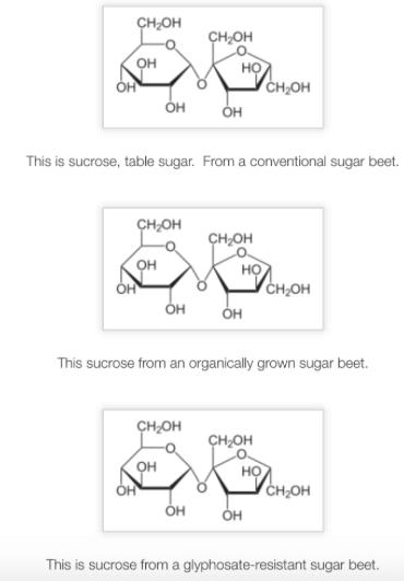 sugar is sugar
