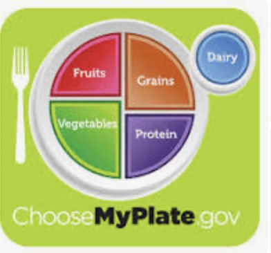 How Do The New Dietary Guidelines for Americans Affect Agriculture?