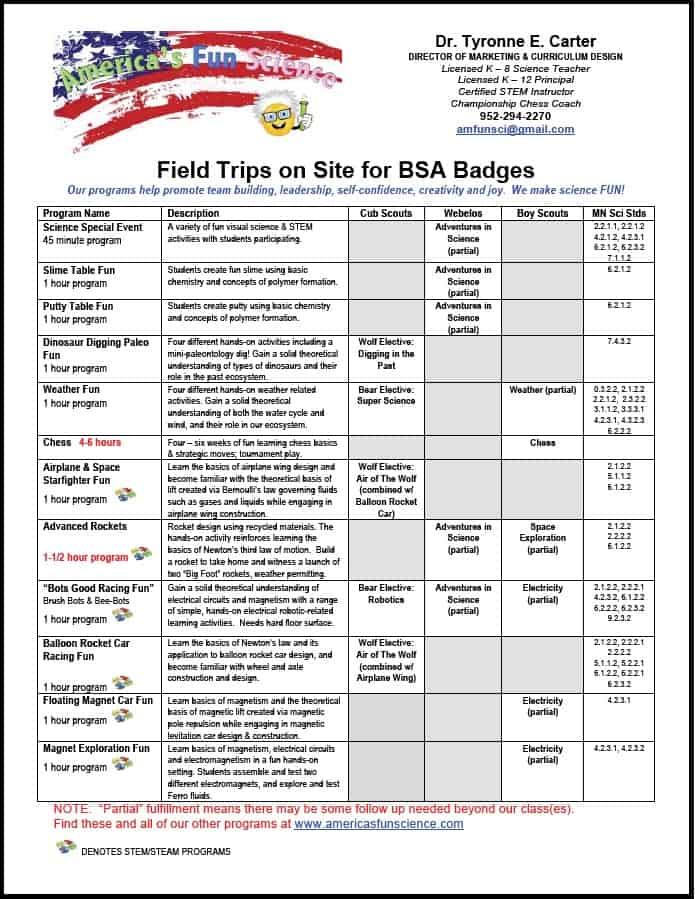 America's Fun Science BSA Badge Programs