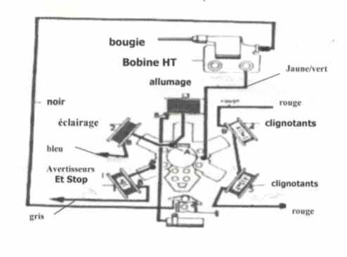 Schema allumage electronique 103 spx