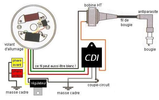 kymco agility 50 4t wiring diagram 3 4 hp craftsman garage door opener schémas électriques d'allumages mbk et motobécanes - mobcustom