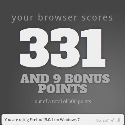 HTML5Test - Firefox 15.0.1