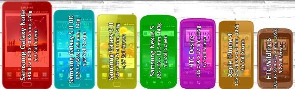 Studententarif Handy Vergleich