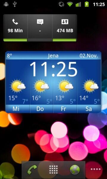 Wetter Widget Für Homepage