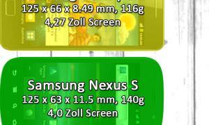 smartphone-vergleich-with-galaxy-nexus-2